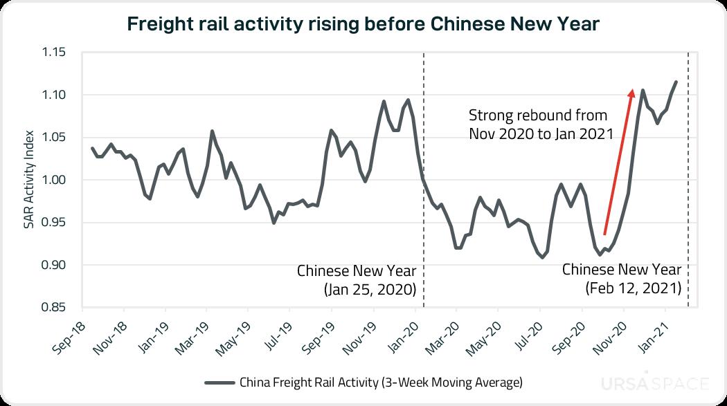 China freight rail-1