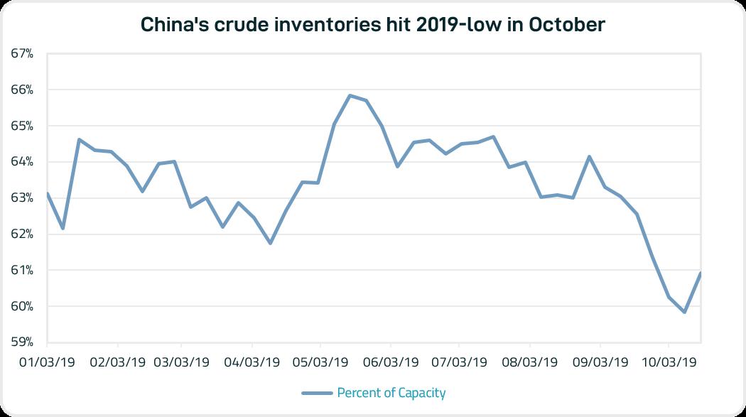China stocks 102419_graph1.png