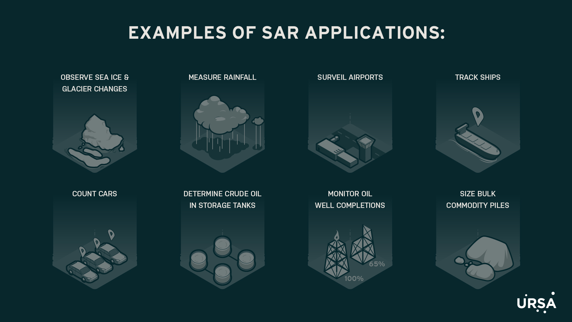 Examples of SAR Applications-02