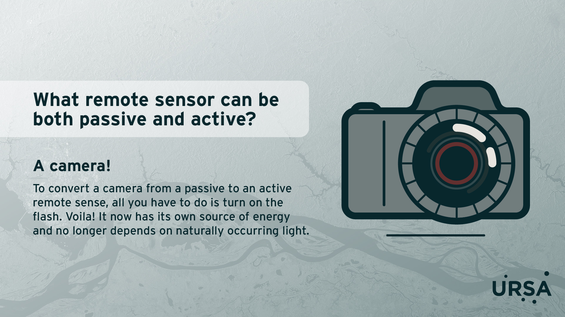 Ursa Remote Sensing Camera