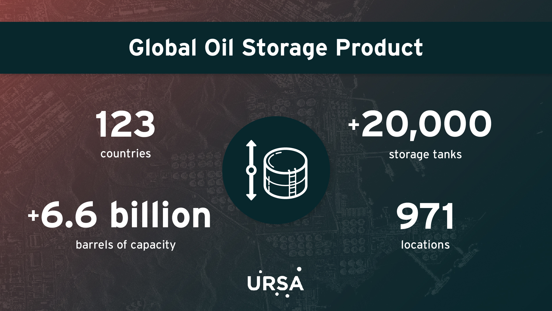 Ursa Space Oil by Numbers (1)