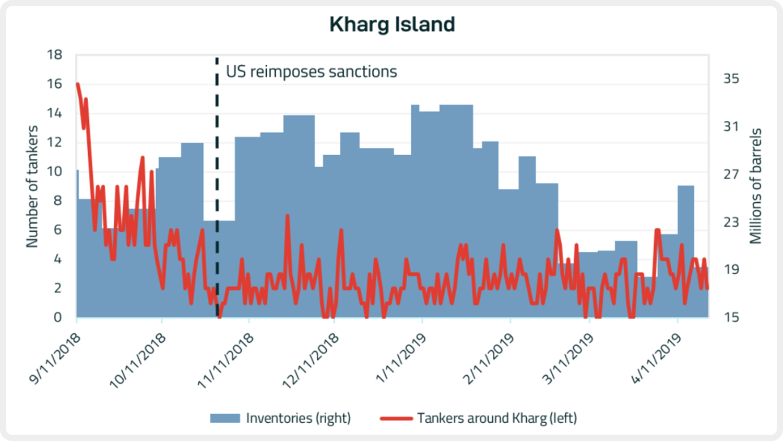 blog_042619_graph1.PNG
